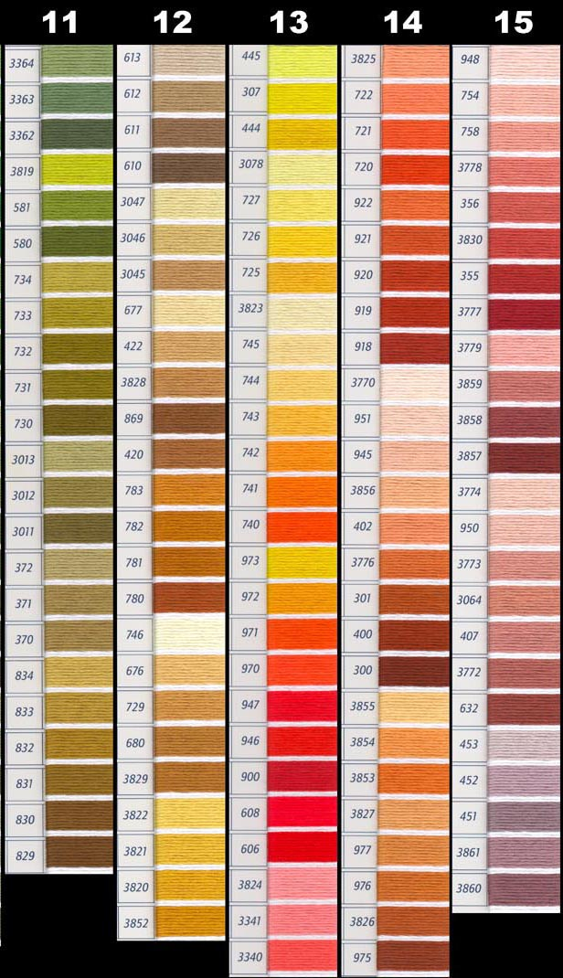 photograph regarding Dmc Floss Color Chart Printable called Unled 1